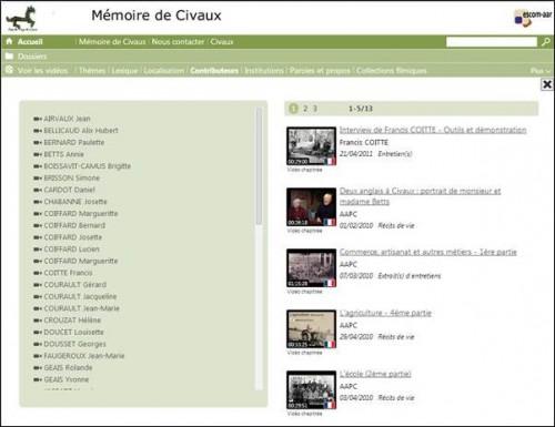 Contributeurs Memoire de Civaux